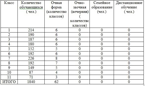 forma_obucheniya.jpg (82.65 Kb)