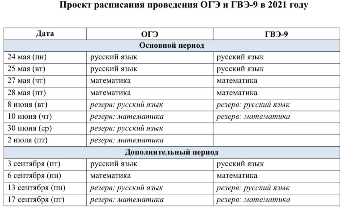 proekt_raspisaniya_ohe_2021.jpeg (92.04 Kb)