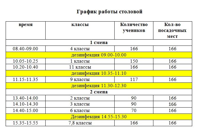 rezhim_raboty_stolovoi.jpg (96.91 Kb)