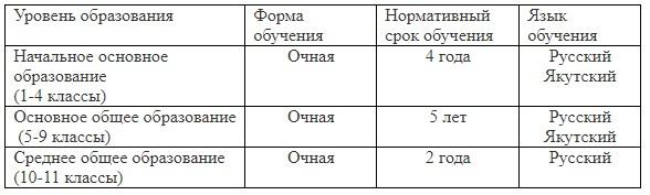 srok_obucheniya.jpg (42.97 Kb)